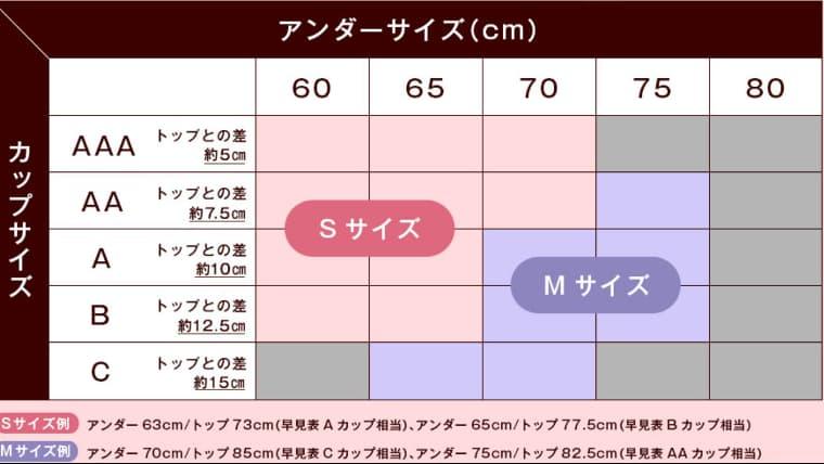 ルーナサイズ表